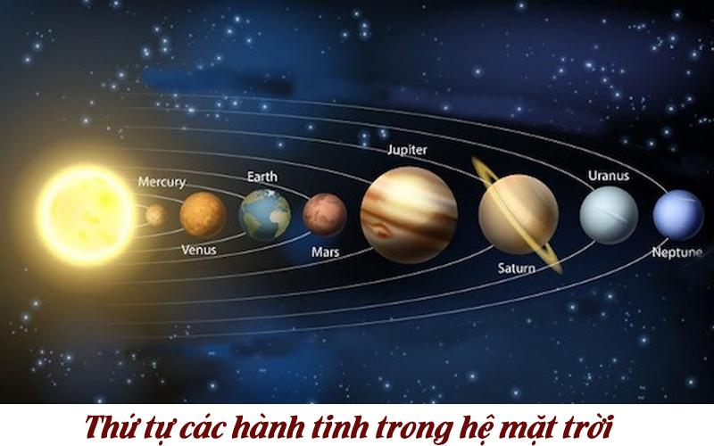 Vị trí các hành tinh trong hệ mặt trời
