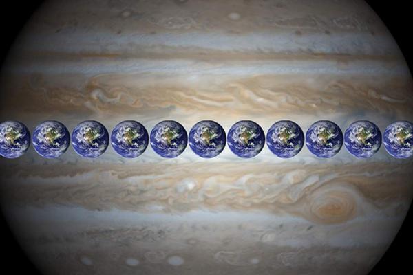 Sao Mộc là hành tinh lớn nhất trong hệ mặt trời nó có thể chứa hơn 1300 Trái Đất bên trong