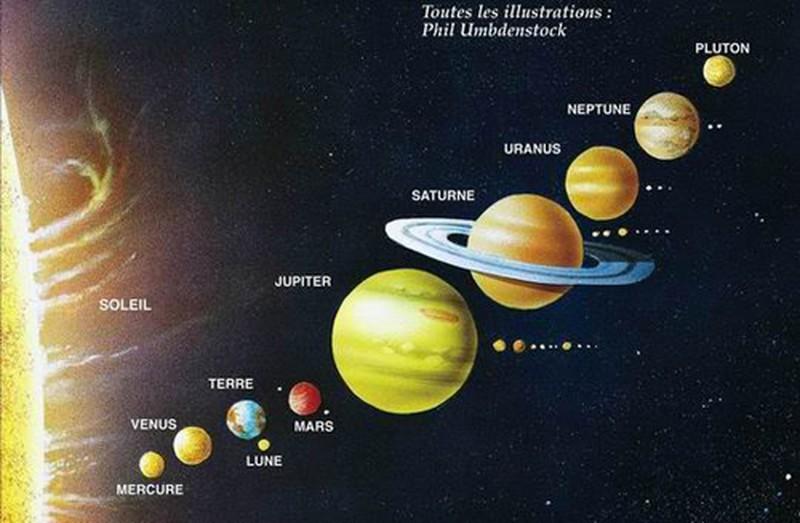 hệ mặt trời tiếng anh là gì