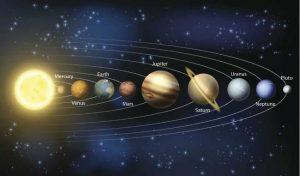 hành tinh nóng nhất trong hệ mặt trời