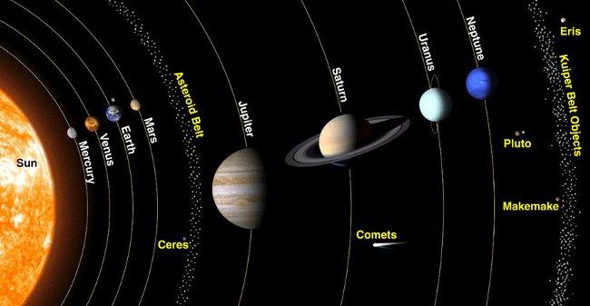 Sao hỏa là hành tinh thứ 4 trong hệ mặt trời