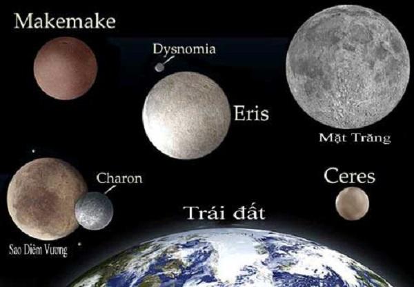Vì sao Sao Diêm Vương không còn là hành tinh thuộc Hệ Mặt Trời?